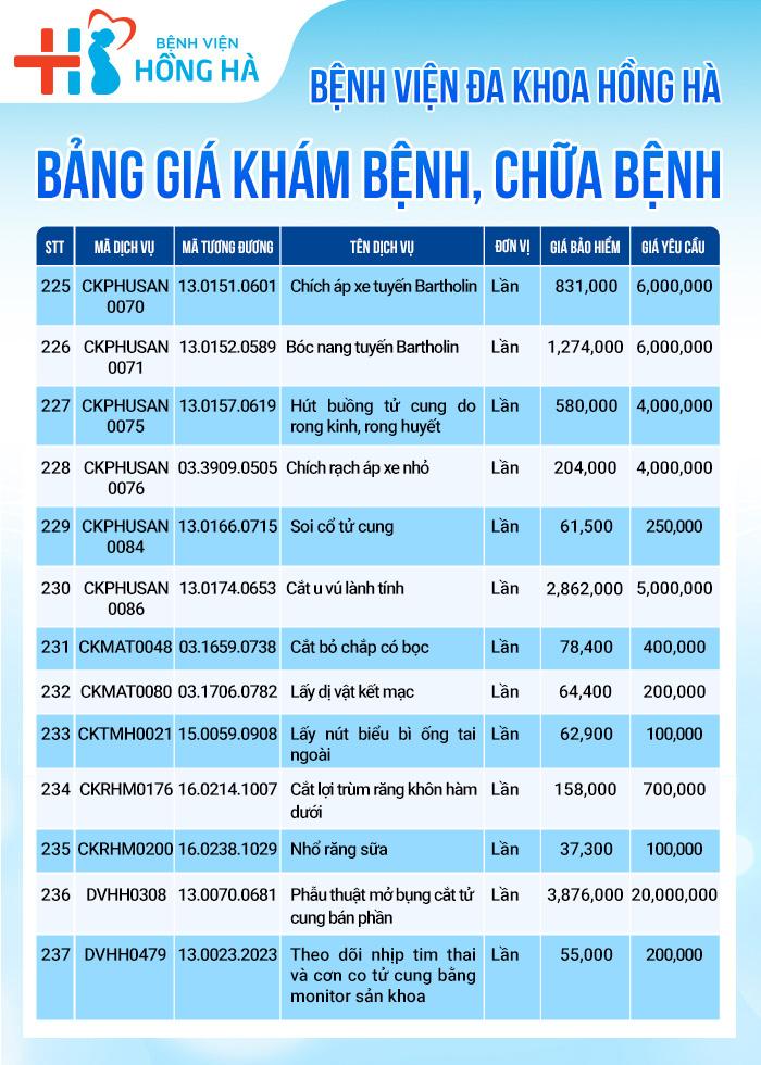 bảng giá bệnh viện đa khoa Hồng Hà 6